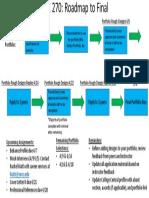 roadmap to final dme 270
