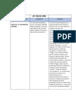 LEY 256 DEL 1996-.pdf