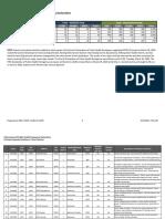 Declaration Enforcement Report