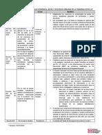 Resumen legislacion - covid19_marzo30