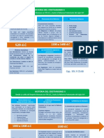 PDF Historia Del Cristianismo II