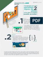 3. Infografía - Tipos de sitios web.pdf