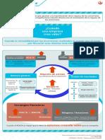 UPC_FP26_U1_S1_s2_infografía_Creacion de valor_VF