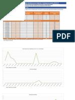 Datos COVID19 07.04.20
