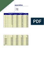 Asset Depreciation Schedule1