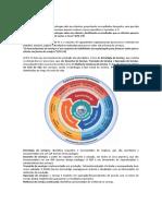 ITIL_v.3_Resumo.pdf