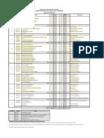 malla-curricular yanet lope.pdf