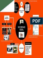 SOCIEDAD IDEAL (2)