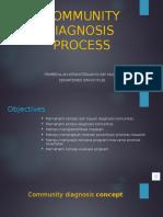 Bagian 1_Community Diagnosis 2020.pptx