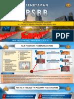 PENETAPAN PSBB (6 April 2020).pdf.pdf