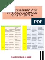 Matriz de Identificación de Peligros Evaluación de Riesgo
