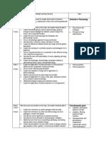 course outline pharma