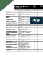 Pruebas de software II (1)
