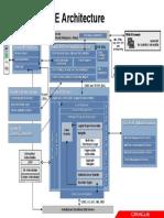 OBIEE Architecture With BI Publisher