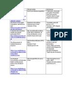 Protocolos PM2.5