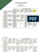 Plan de Área C.Soc 1-3 2016 (2)