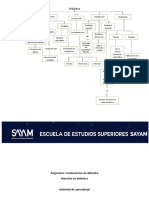 Mapa conceptual didáctica