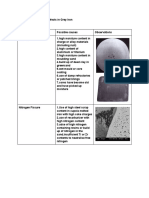 Common Metallurgical Defects in Grey Iron