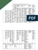 tabla-comparativa-modalidades-educativas (1)