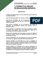 Tema 0. Legislación de la Educación Infantil..doc