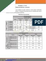 PT5 - O pronome.pdf