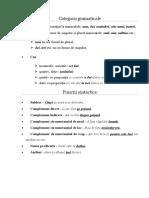 Categorii gramaticale - numeral