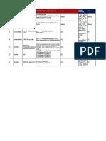 NOKIA-HUAWEI-ZTE-OSS-formulas