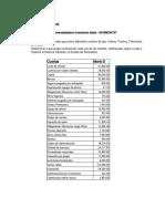Ejercicio Estados Financiero Clasificados