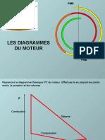 cours-sur-les-diagrammes-du-moteur-prof- (1).ppt
