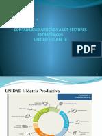 UNIDAD I. MATRIZ PRODUCTIVA 1.3 Clase IV.pptx