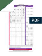Tarifas y Servicios DIGITEL.pdf
