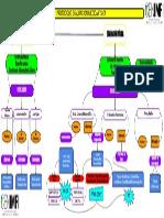 PROTOCOLO EVAL MEDICA-FISICA.pdf