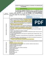 Orientações para a Organização do Conteúdo - Empreendedorismo