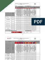 PHQ-MT-01 MATRIZ DE DOTACION Y EPP V1_OCT2019