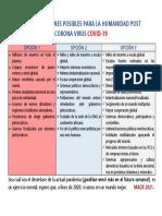 Opciones posibles post COVID-19