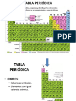 1.4 TABLA PERIÓDICA.pdf