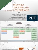 ESTRUCTURA ORGANIZACIONAL DEL ESTADO COLOMBIANO.pptx