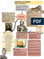 Mapa mental - Renascimento clássico