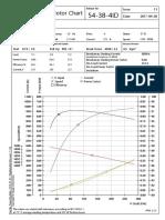 transfer pump torque current