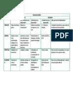 cuadro plan de accion