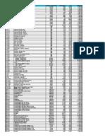 Base de datos INVENTARIO MICROMARKET Sheet1