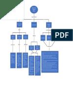 Tarea 4-Mapa Conceptual, biodiversidad.docx