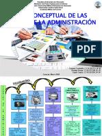 mapa conceptual y matriz de diferencias y similitudes de las teorias de la administración