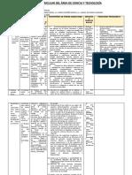 MALLA CURRICULAR DEL AREA DE CIENCIA Y TECNOLOGIA 2020 - 1RO
