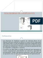 diagramasdedespliegue-160226175540.pdf