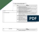 Rubrik Penilaian Video Simulasi Pengelolaan Pembelajaran IPA.pdf