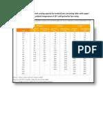 70_1_Permissible Currents.pdf