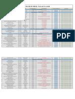 lista angajatori wat 2020_februarie