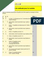 Exemple Concret de Méthode Pour La Roulette