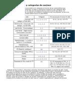 Guía de escáner de radio - Parte 4_ Temas de escucha y categorías de escáner